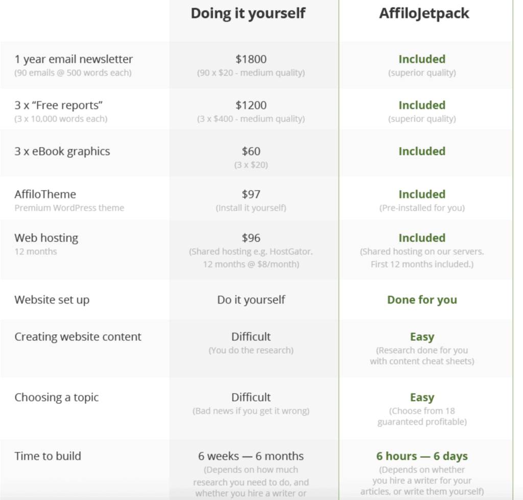 affilojetpack features