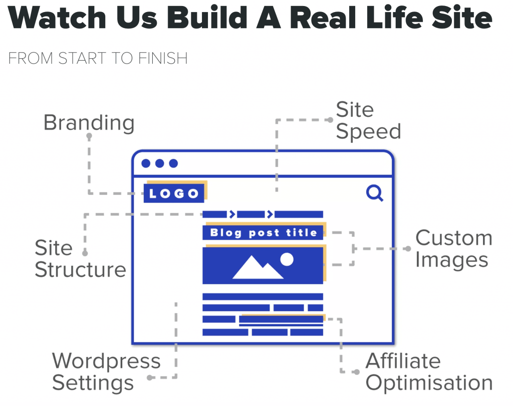 watch us build a real life site
