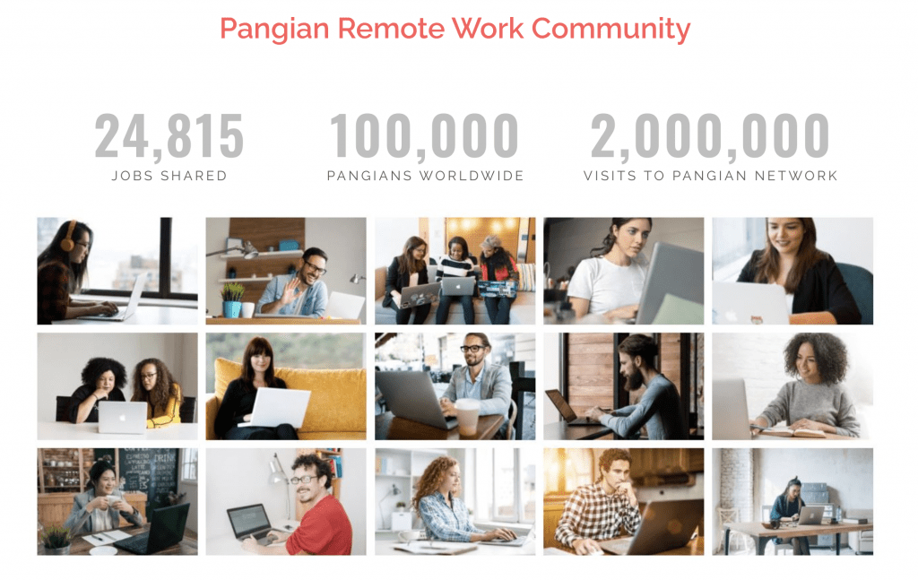 pangian remote work